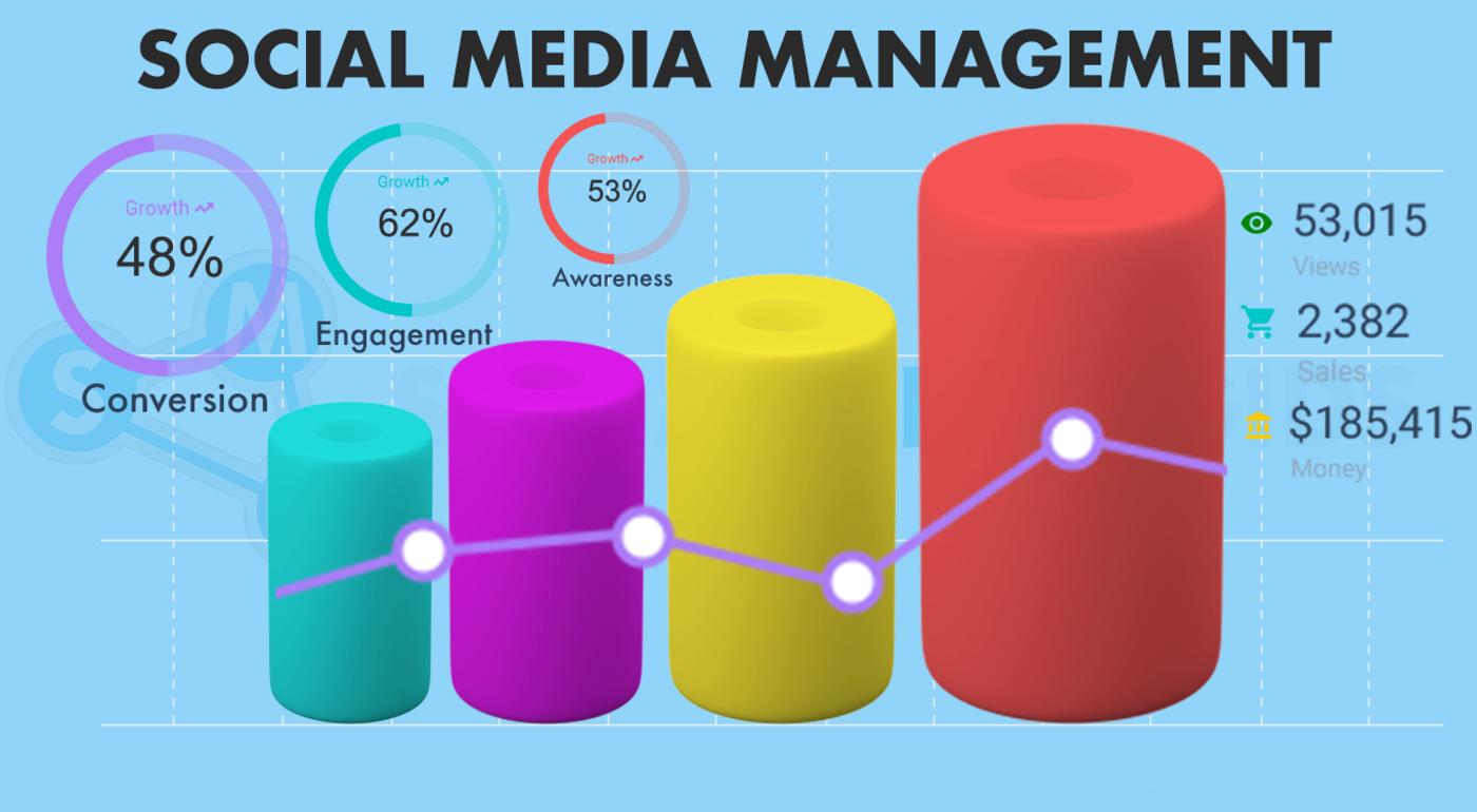 Social Media Management Subscription